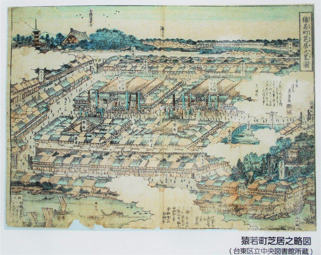 台東区設置案内板(山谷堀公園内)掲載の「猿若町芝居之略図」の画像。