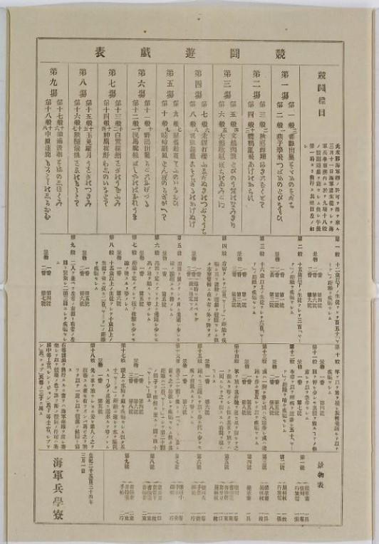 「競闘遊戯表」(明治7年(1874)国立公文書館デジタルアーカイブ)の画像。