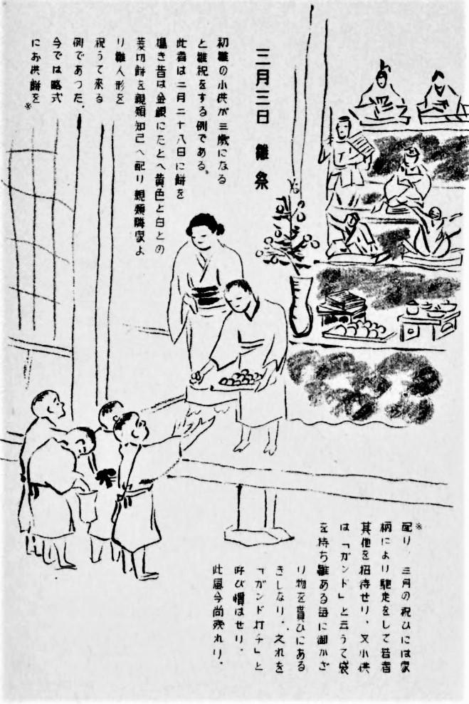 「雛祭」(『三州奥郡風俗図絵』松下石人(正文館、昭和11年)国立国会図書館デジタルコレクション)の画像。
